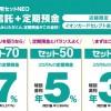【金利7%】「しっかり運用セットNEO」キャンペーンの紹介ととってもお得なイオン銀行のサービス