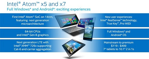 Intel Atom x5 and x7 series