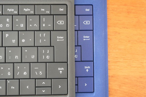 Surface type covers right end keys