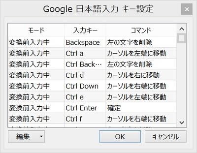 Google IME key settings 1