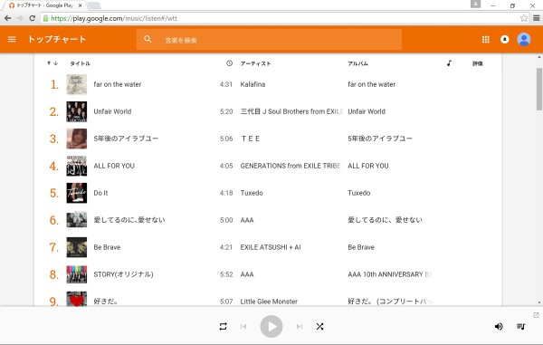 Google Play Music - Chart