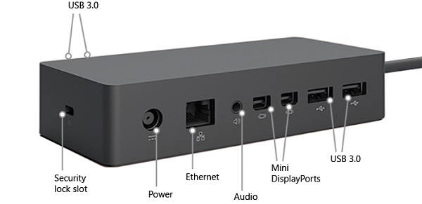 New Surface Dock