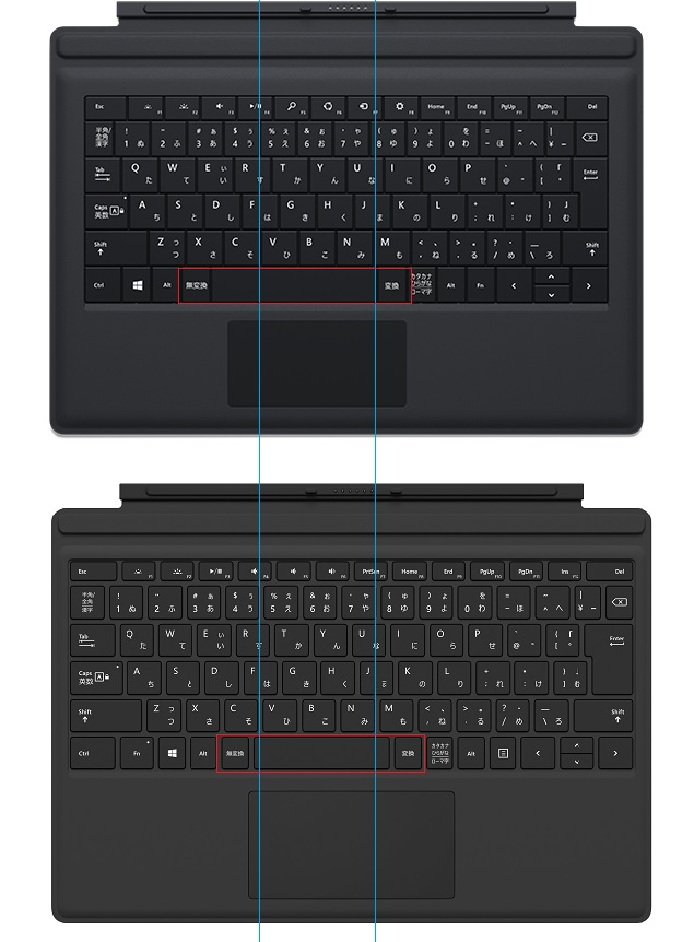 Surface Typecovers comparison