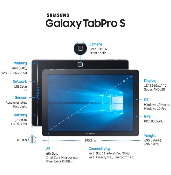 Samsung Galaxy ProTab S spec
