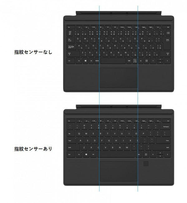 Surface Pro 4 type covers comparison