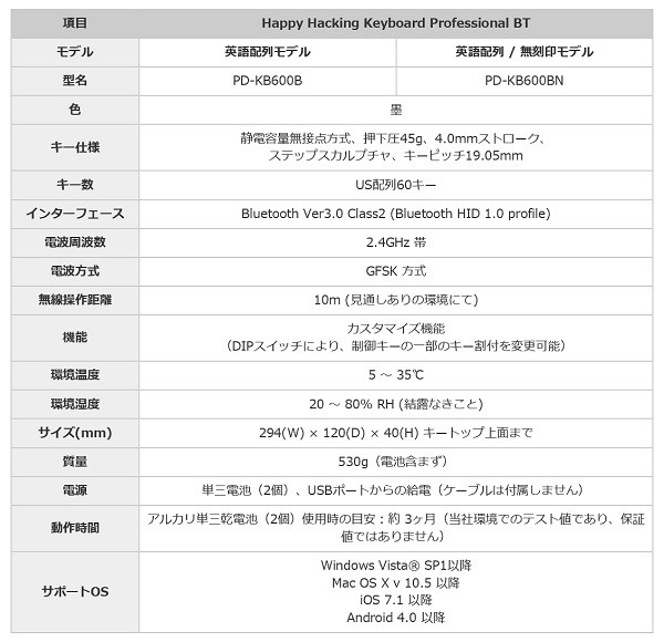 Happy Hacking Keyboard Professional BT specs 1