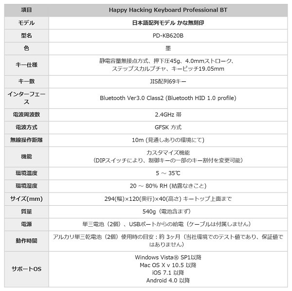 Happy Hacking Keyboard Professional BT specs 2