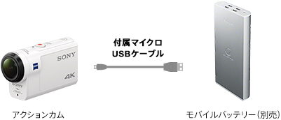 Sony FDR-X3000 power supply