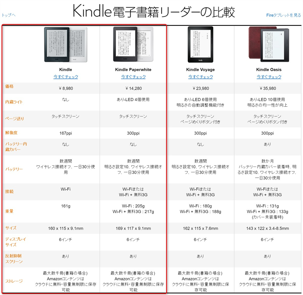 Kindle sale - 4