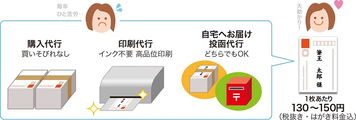 Fudeoh ver.21 - net print