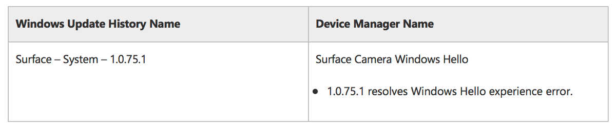Surface Pro 4 Software Update Aug. 2017 - 1