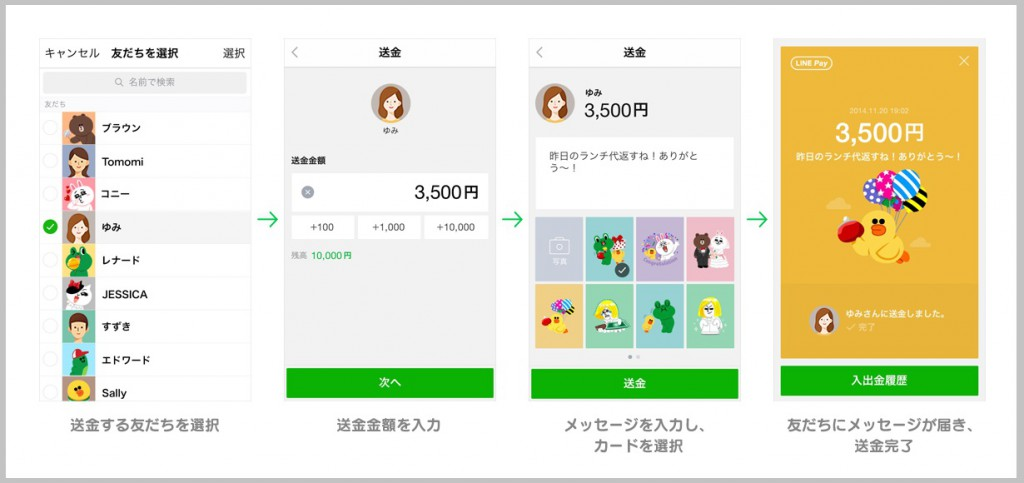 LINE Pay 2
