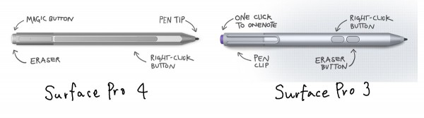 Surface pens side by side
