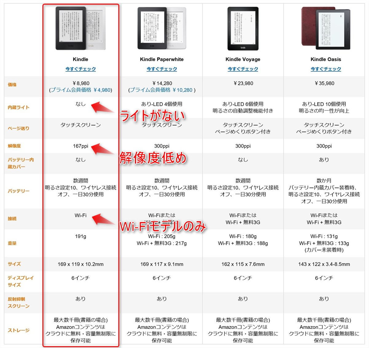 Kindle spec