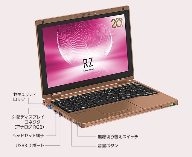 Panasonic Let's note RZ5 interface