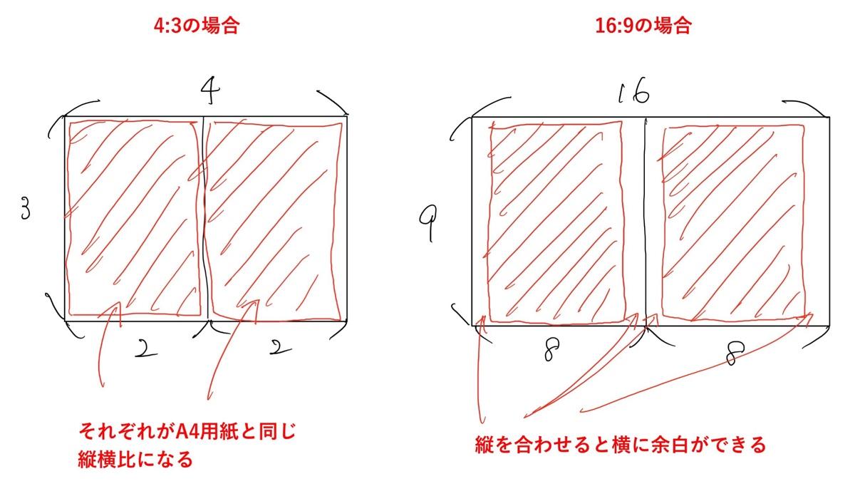 display size 4:3 vs 16:9