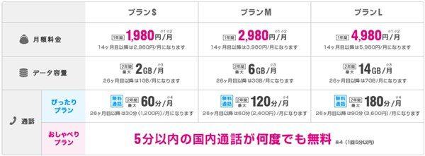UQ mobile campaign - 2