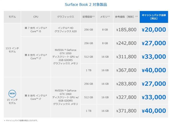 Surface Book 2 students cash back