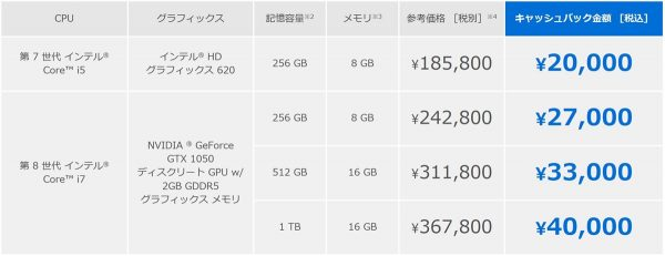 Surface Book 2 cashback - 3