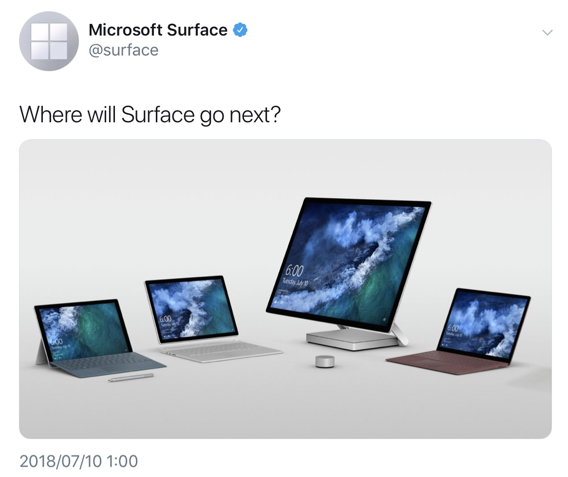 Budget Surface - 0