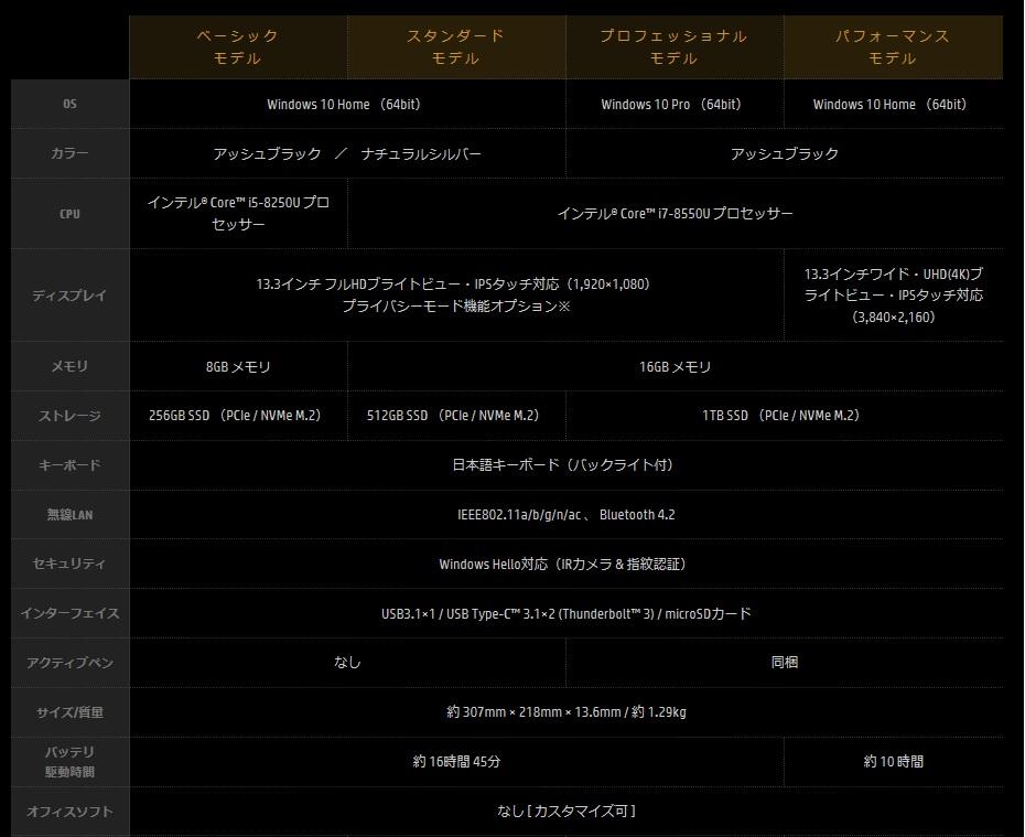 HP Spectre x360 13-ae000 - 1