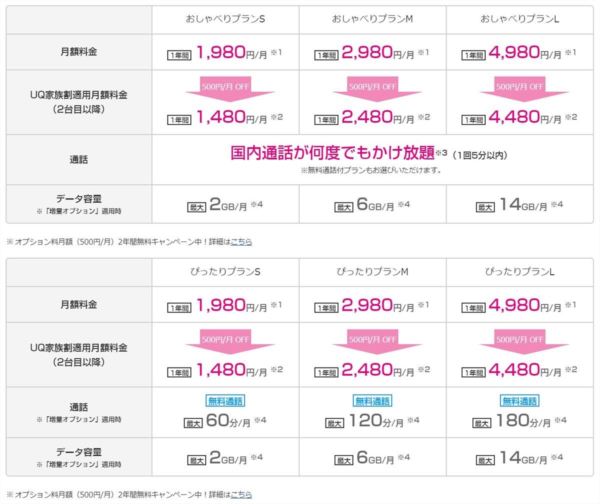 UQ mobile zouryou - 1