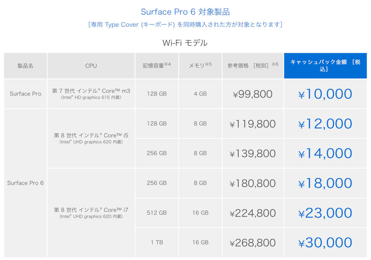 Microsoft Surface Pro 6 - 31
