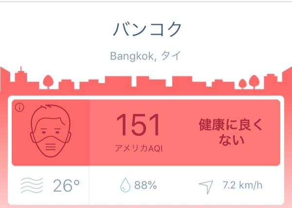 PM2.5 in BKK - 0