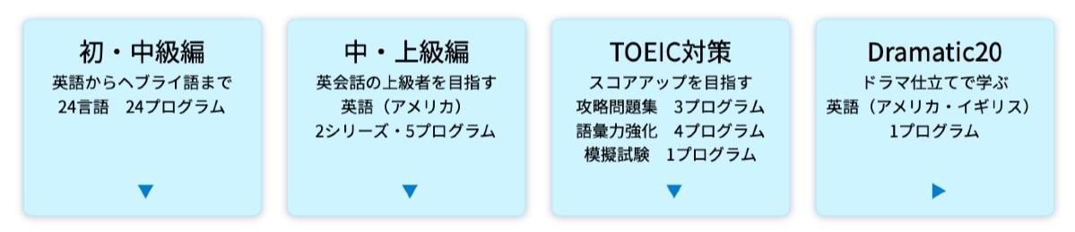 Rosetta Stone campaign - 3