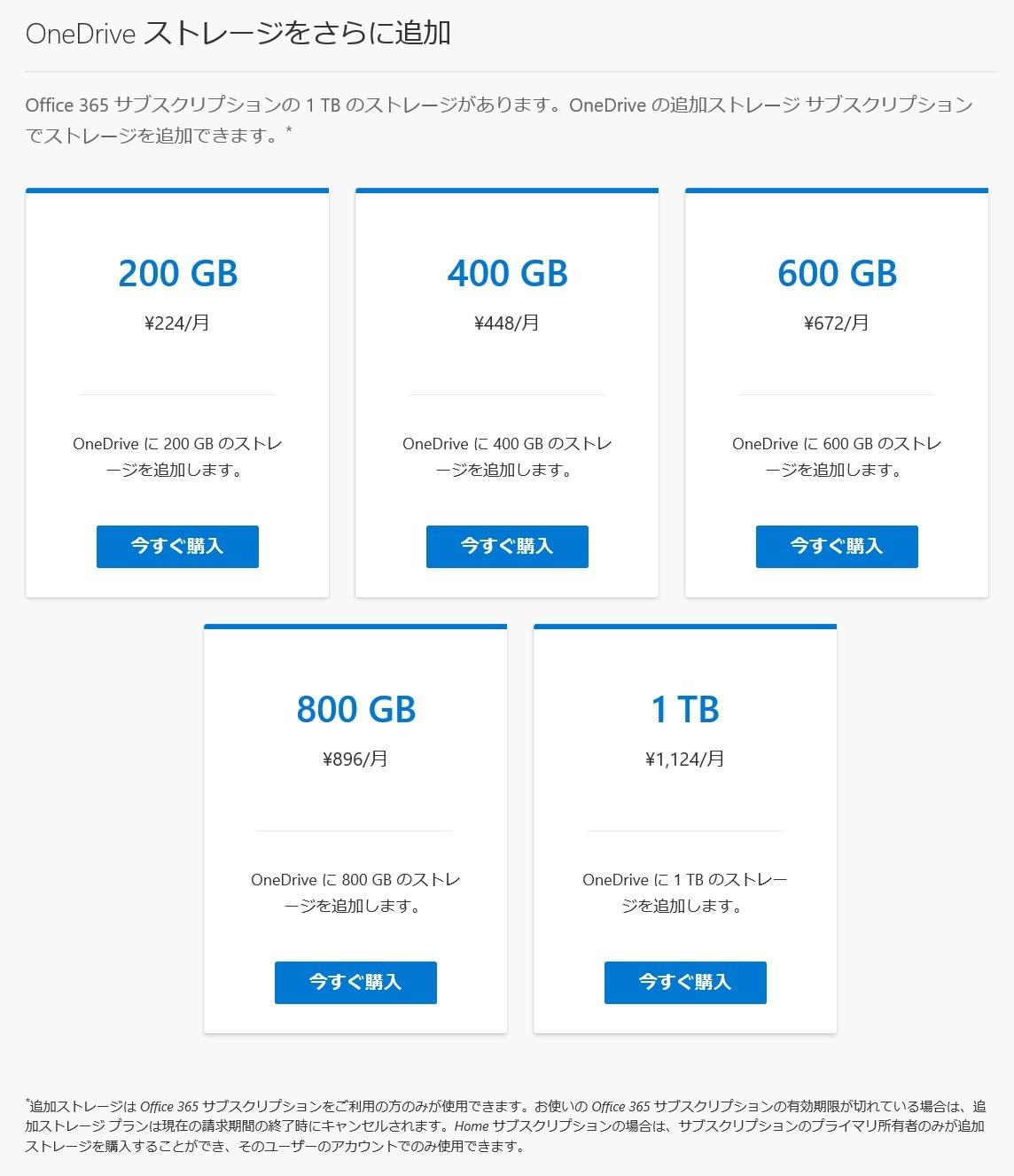 OneDrive 2TB - 2