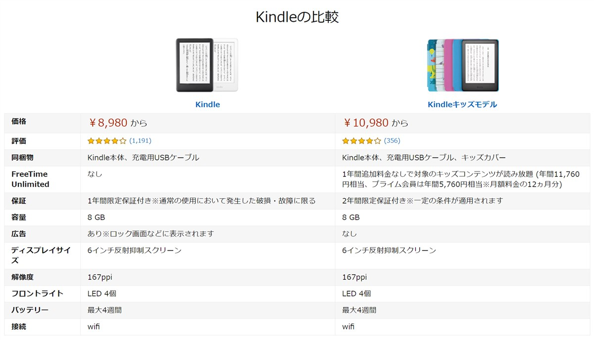 Amazon Kindle Kids Model - 2