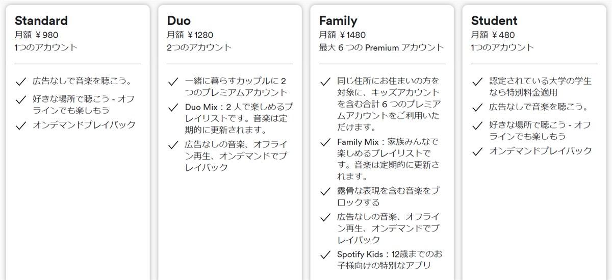 Spotify Premium annual plan - 1