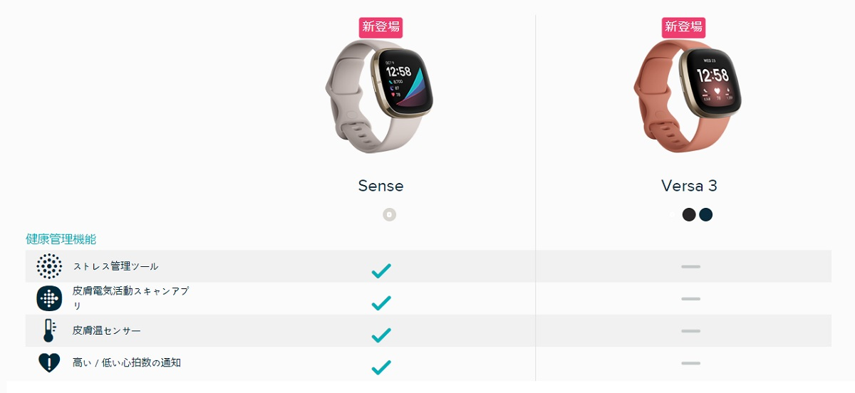 Fitbit Sense or Versa 3 - 1