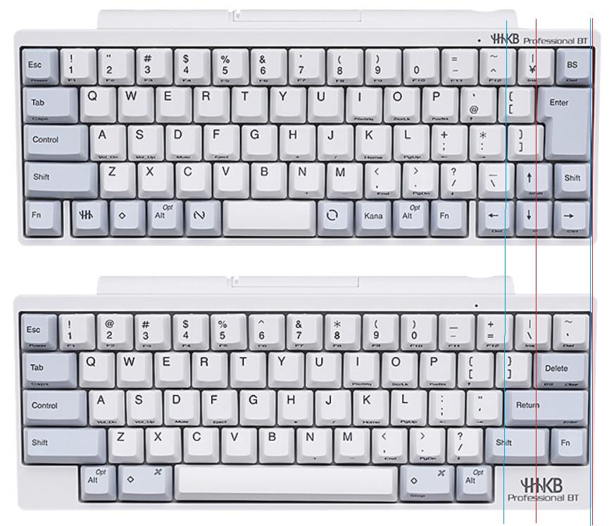 US Keyboard - 2