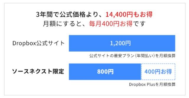 Dropbox Plus - 2