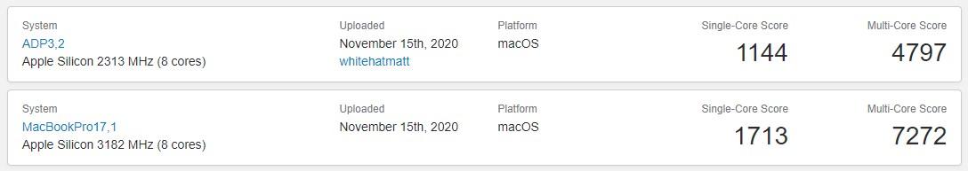 M1 Mac Performance - 3