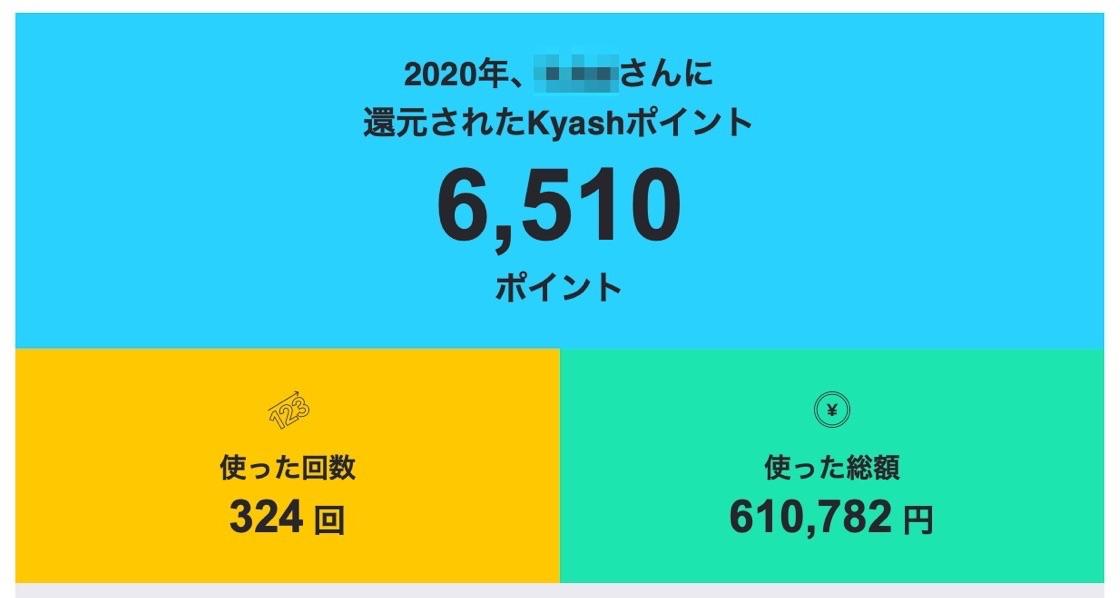 Kyash 2020 - 0