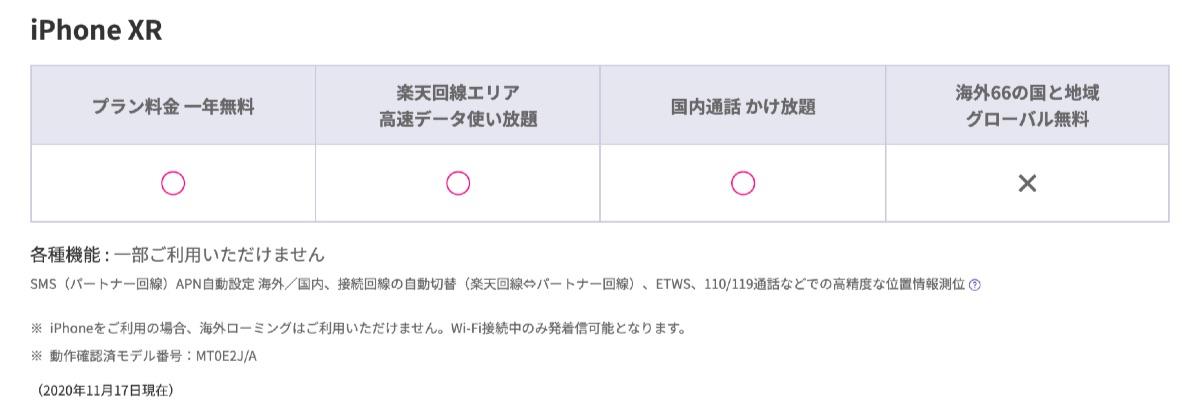 楽天モバイルとiPhoneの制限 - 6