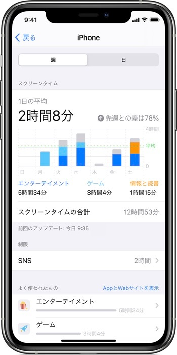 iPhone Screen Time - 1
