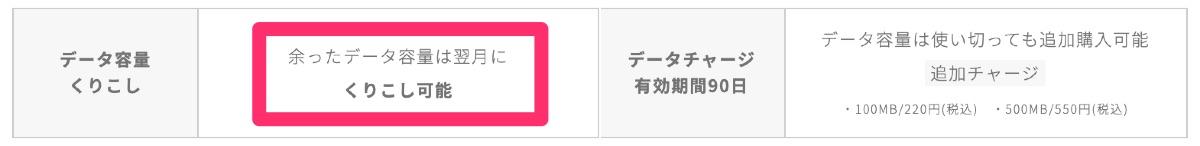 UQモバイル くりこしプラン - 4