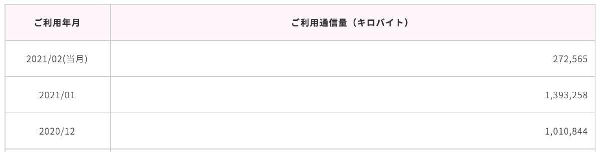 UQモバイル くりこしプラン - 6