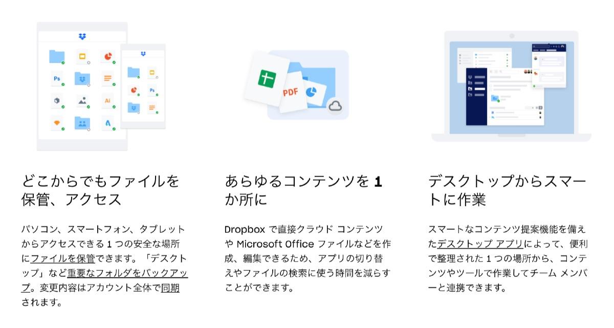 Dropbox Plus 3年版 セール - 1