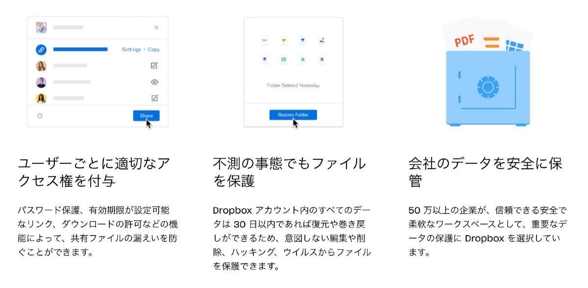 Dropbox Plus 3年版 セール - 3