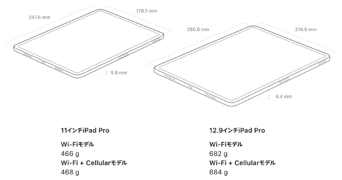 iPad Pro 2021 - 1