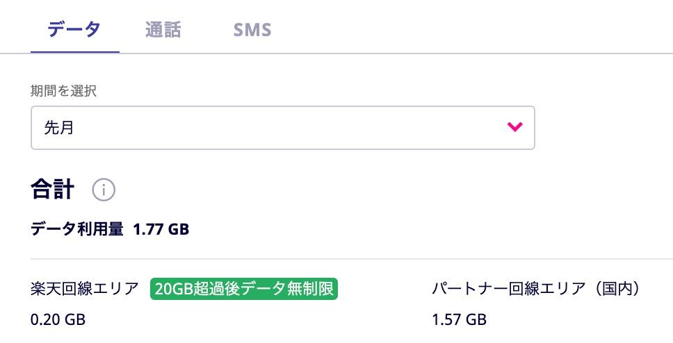 楽天モバイル 1ヶ月経過 - 2