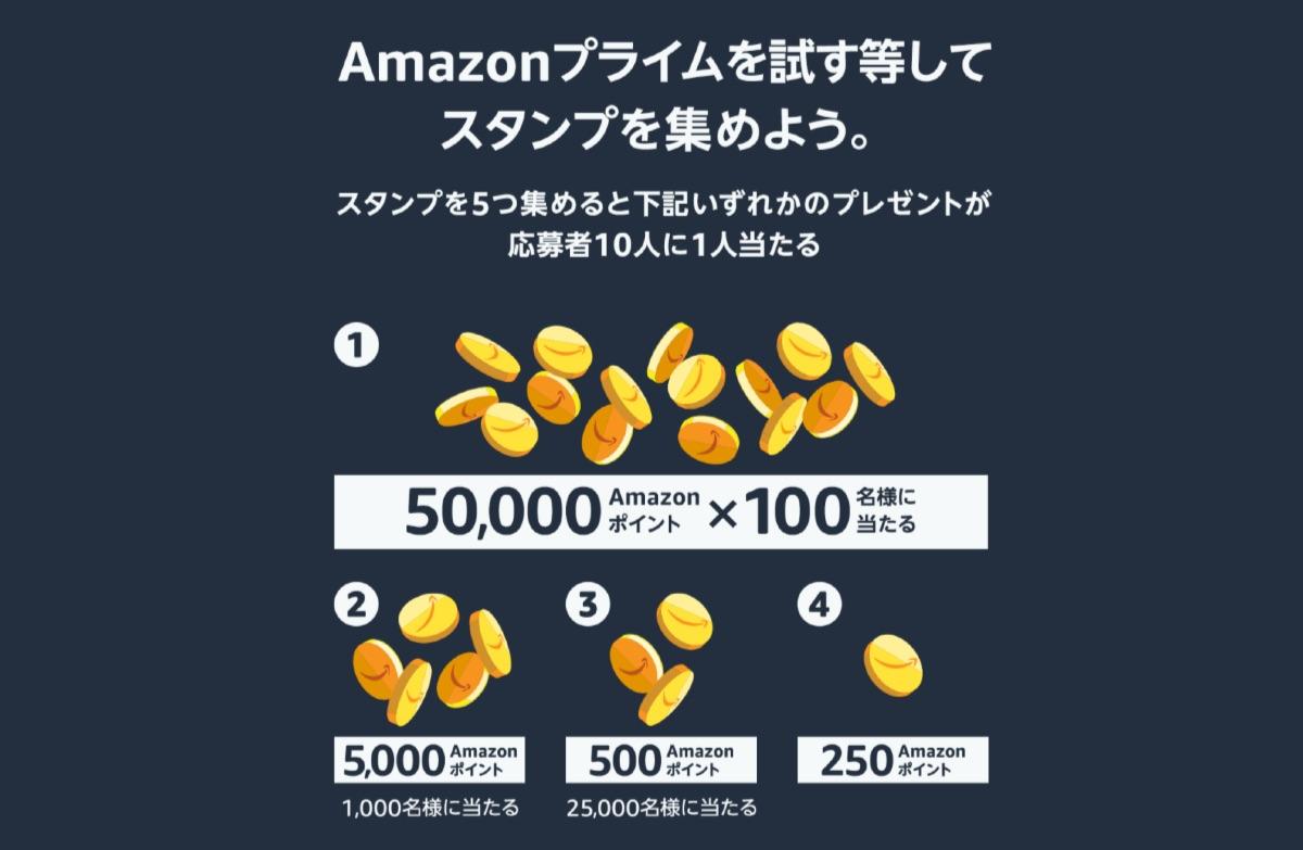 Amazon プライムデー 2021 - 6