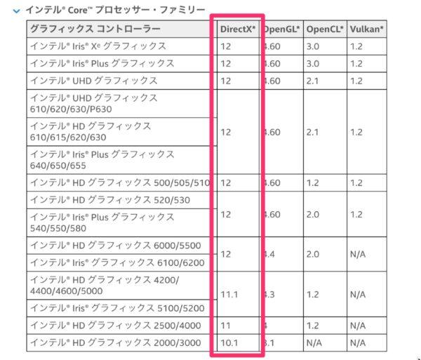 Windows 11 システム要件 - 1