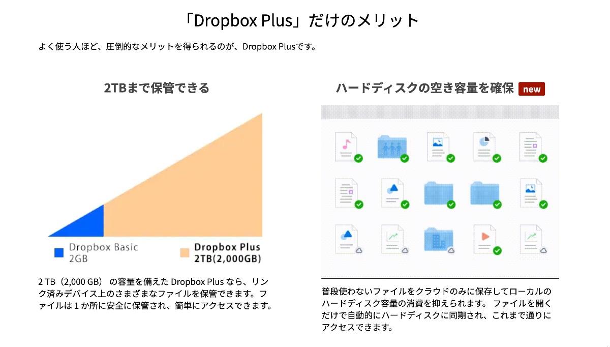 Dropbox Plus sale - 1